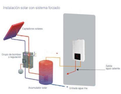 Forcali-calentadores-de-aqua-gas-5