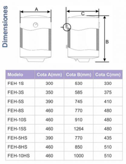 Forcali-termos-electricos-size