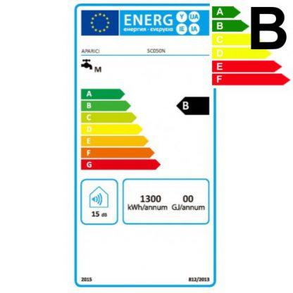 Aparici-SC050N-energielabel-500x500-0-34713472