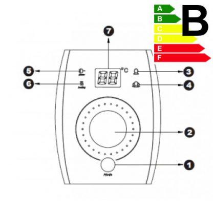 Aparici-SCxxxT-2-500x500-0-34713472