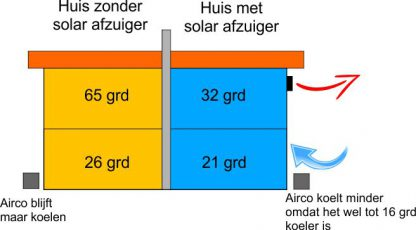 products-Solar-afzuiger